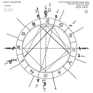 https://angel2840148089.files.wordpress.com/2011/04/eclipse.png?w=300