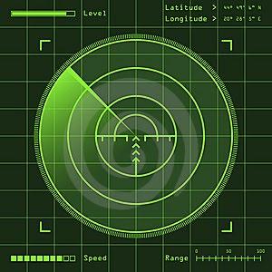 https://angel2840148089.files.wordpress.com/2011/06/radar.jpg?w=300