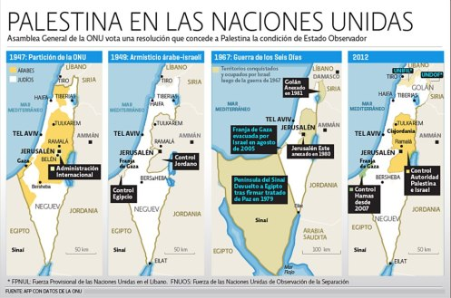 PALESTINA EN NACIONES UNIDAS