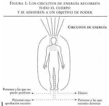 puntos-o-nodos-energc3a9ticos