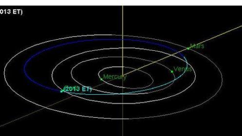 Asteroide del tamaño de un edificio de 35 plantas pasará de largo el sábado