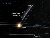 ISON-orbital-plane-Jan16-2014_V2