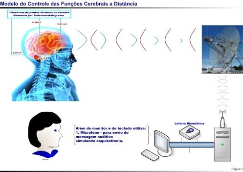 controlefig2