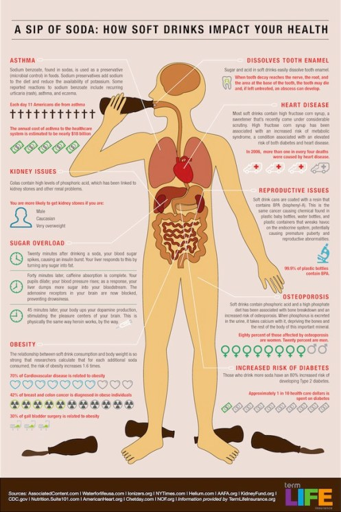 1682105-inline-imagesa-sip-of-soda