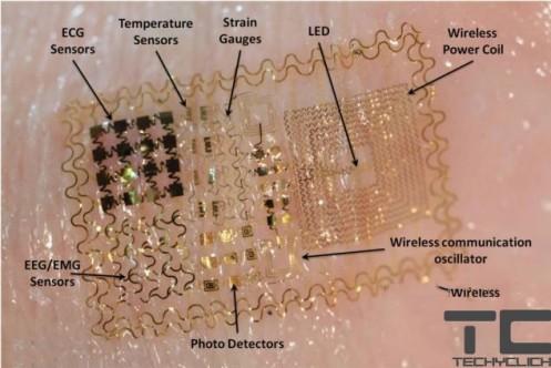 e-tattoo-detector-susurros