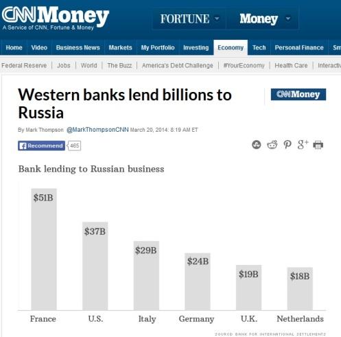 prestamos-bancos-a-rusia