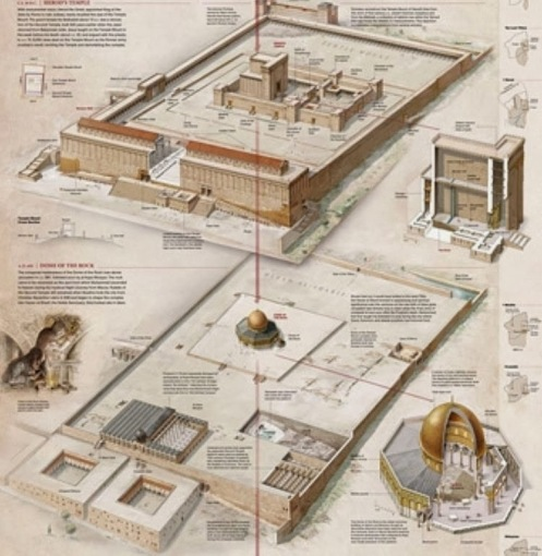 la-proxima-guerra-planes-israel-reemplazar-mezquita-al-aqsa-tercer-templo-judio