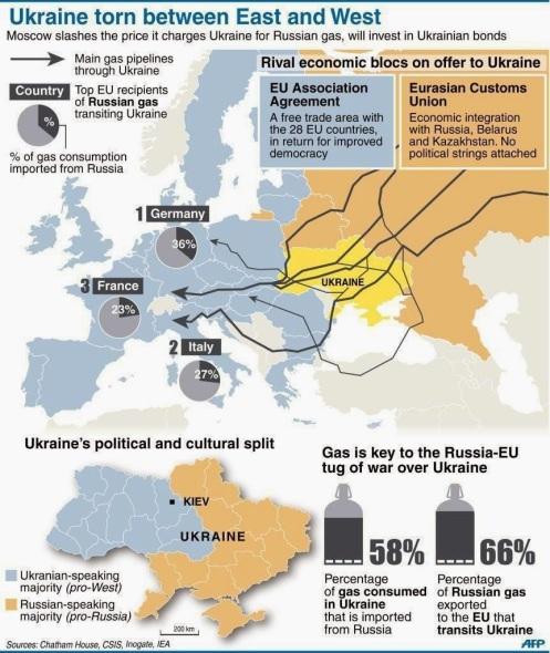 la-proxima-guerra-dependencia-de-francia-italia-alemania-del-gas-ruso-grafico-mapa