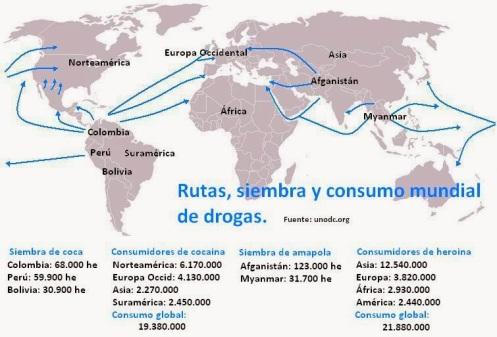 narcotrafico(2)