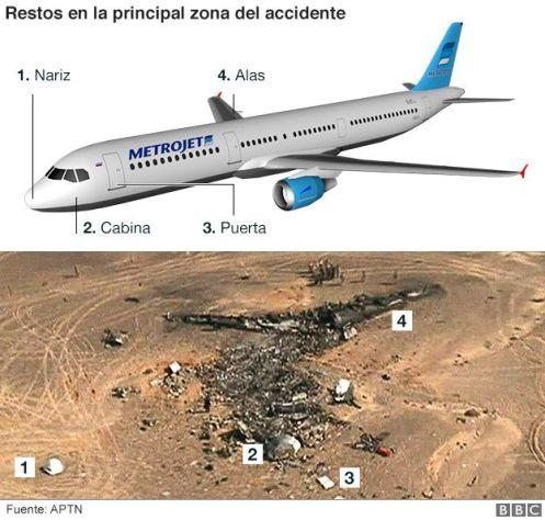 151103111910_sinai_plane_crash_624_v2_spanish